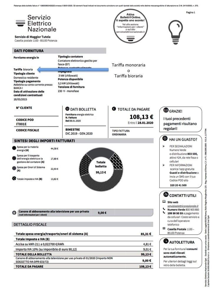 più recente cieco ultimo design Controllo bolletta enel (Servizio Elettrico Nazionale) - Copernico